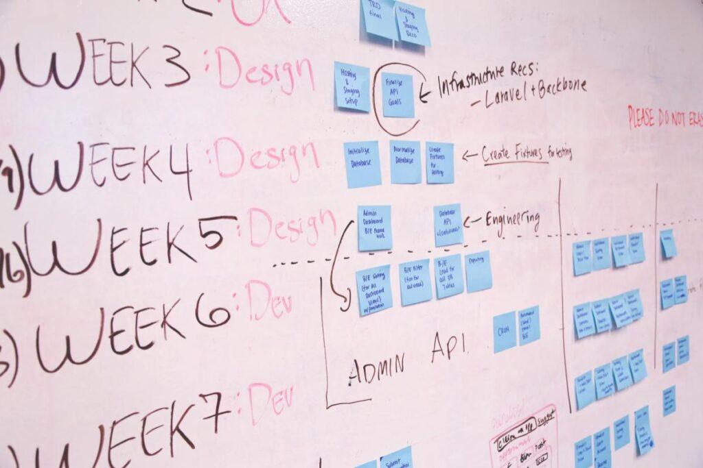 metodologia ágil de projetos